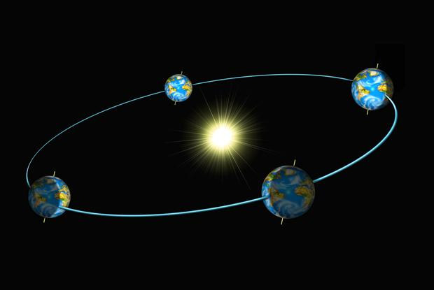 Equinoxes & Solstices